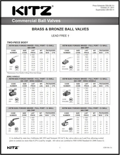 Kitz Valves Commercial Amp Industrial